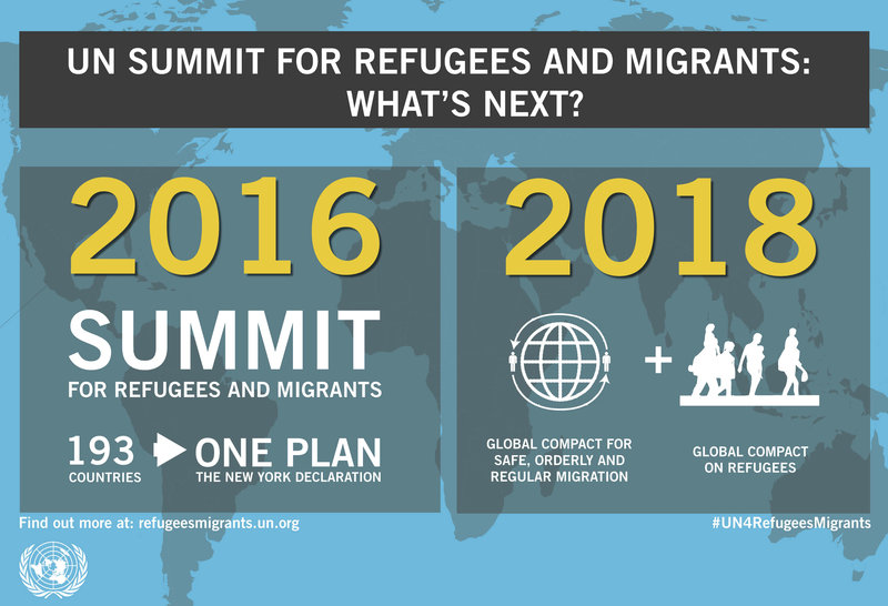 Infographic 2016 UN Summit for Refugees and Migrants