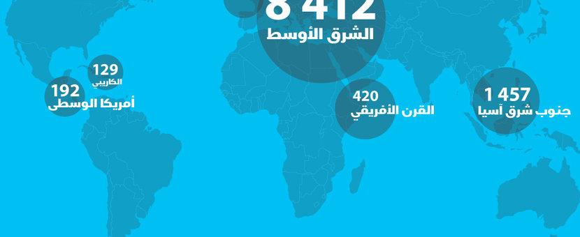 المعلومات المصورة عن الدول المستضيفة للاجئين